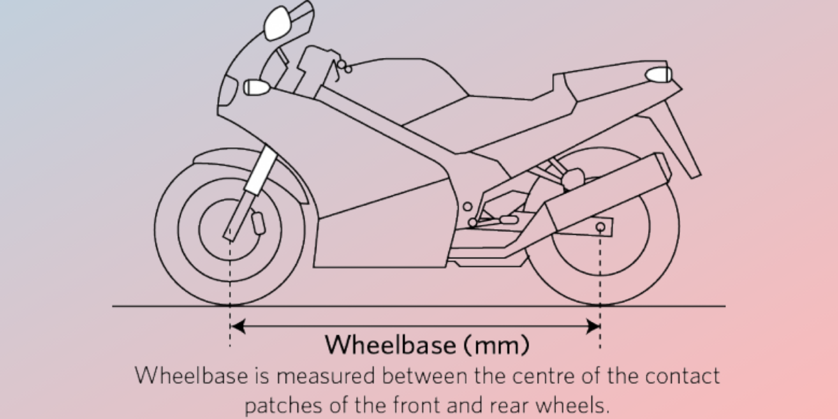 How To Measure Motorcycle Wheelbase